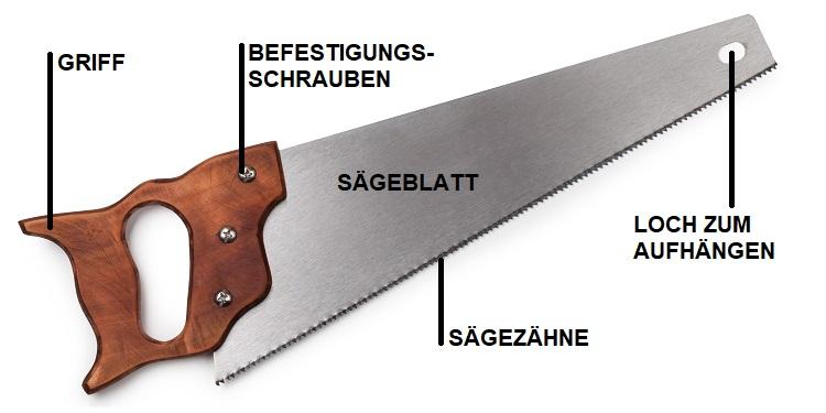 Fuchsschwanzsäge