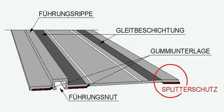 Sägeblatt ausrissfrei sägen Splitterschutz