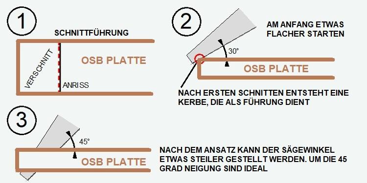 OSB Platten sägen mit der Hand