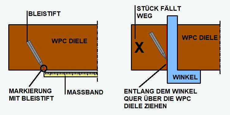 WPC sägen anzeichnen mit Winkel